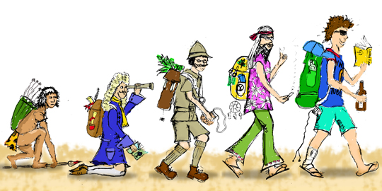 The Evolution of Backpacking